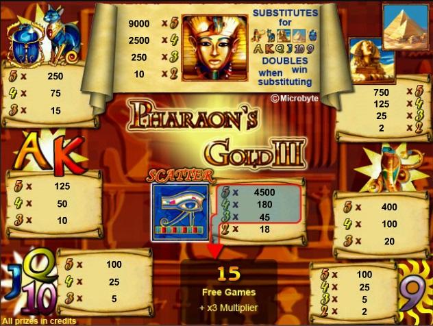 Игры онлайн бесплатно казино без регистрации рулетка — Allcasinotop.