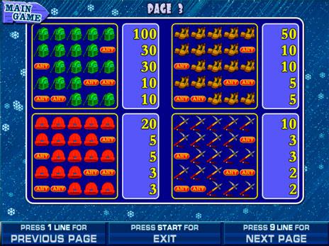 Игровой 777 Игровые Автоматы Играть - Игровые Автоматы Игра.