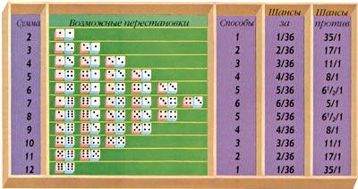 Игровые автоматы Вулкан онлайн – играть в популярные слоты