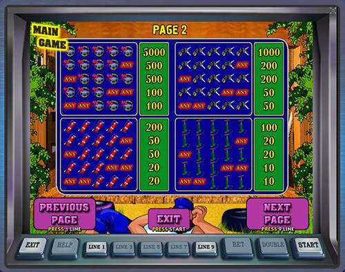 Реально ли выиграть игровые автоматы - Black Shire Almonds